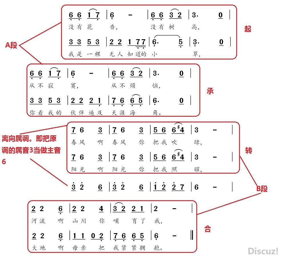 歌曲写作基础(八)——关于转折
